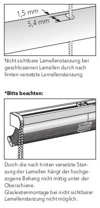 MHZ: geschlossene Lamellentanzung Technik