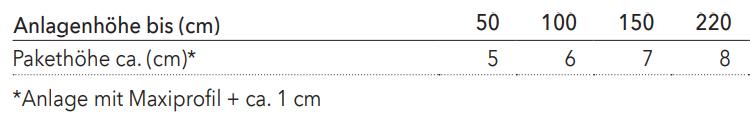 Pakethöhe-  verstellbares Plissee von MHZ