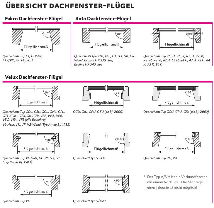 dachfenster jalousie mit 35mm alu lamellen hersteller germania. Black Bedroom Furniture Sets. Home Design Ideas
